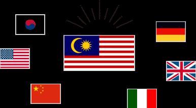 マレーシア留学を他国と比較